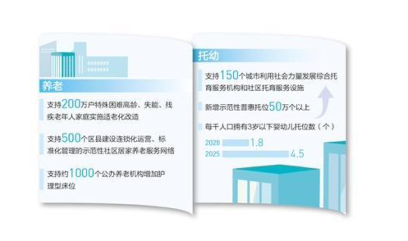 """人口普查数据折射社会发展新趋势 """"十四五""""成应对老龄化重要窗口期"""
